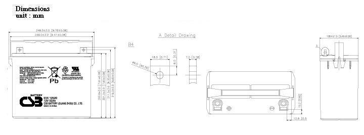 EVX12520 dimensiones