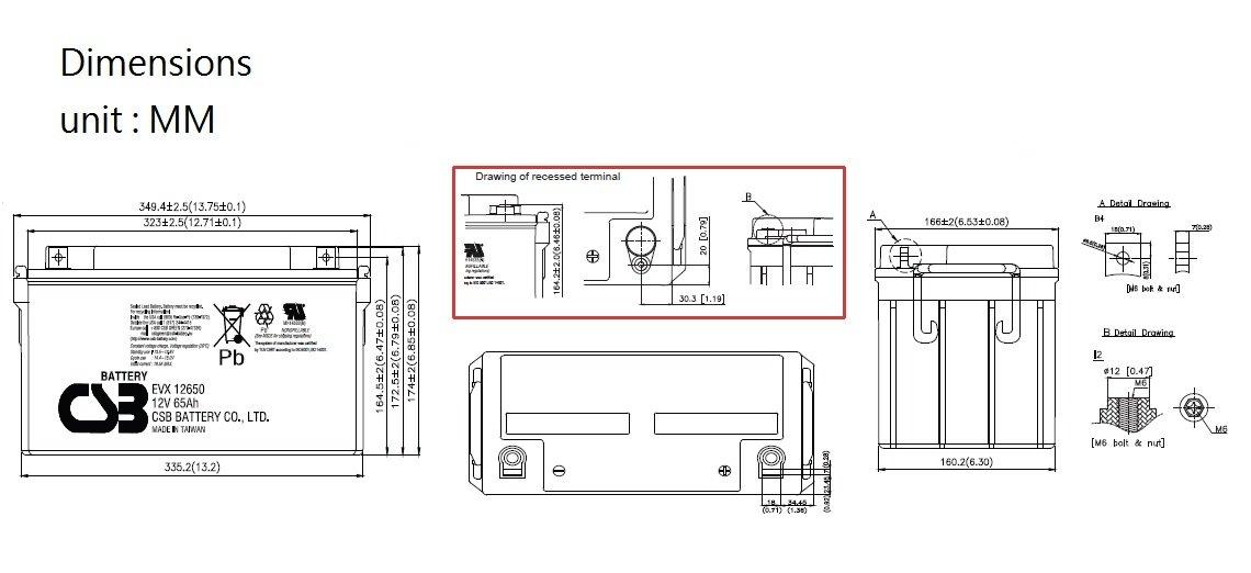 EVX12650 dimensiones