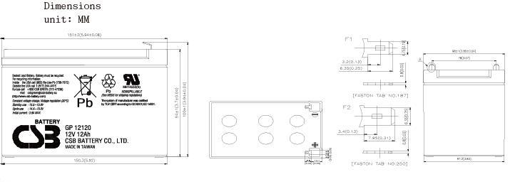 GP12120 dimensiones