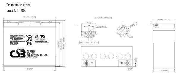GP12200 dimensiones