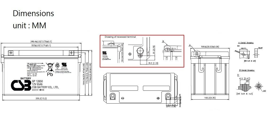 GP12650 dimensiones
