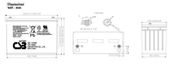 GPL121000 dimensiones