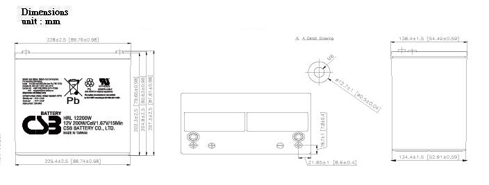 HRL12200W dimensiones