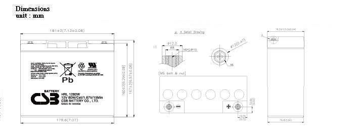 HRL1280W dimensiones