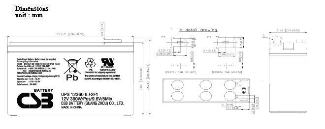 UPS123606 dimensiones