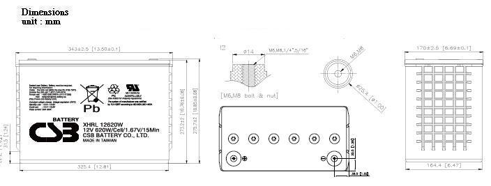 XHRL12620W dimensiones