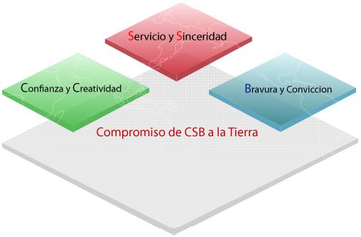 company-sercoba-gestion-empresarial